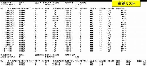 電線情報リスト